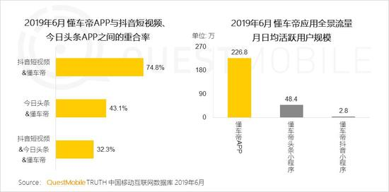 中国移动互联网2019半年大报告-CNMOAD 中文移动营销资讯 39