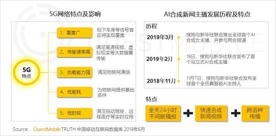 中国移动互联网2019半年大报告-CNMOAD 中文移动营销资讯 94