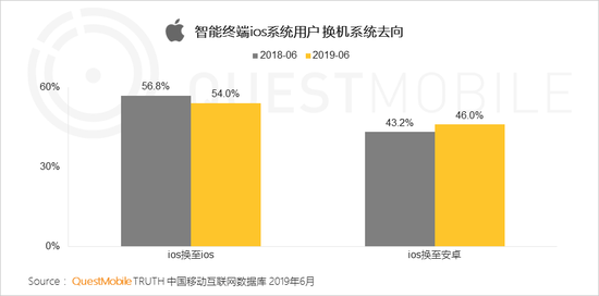 中国移动互联网2019半年大报告-CNMOAD 中文移动营销资讯 23