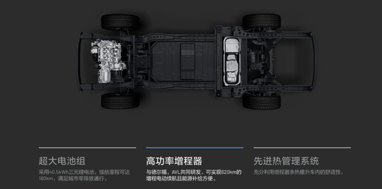 理想汽车核心组件,图源理想汽车官网