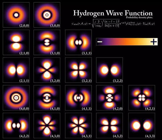 氢原子波函数