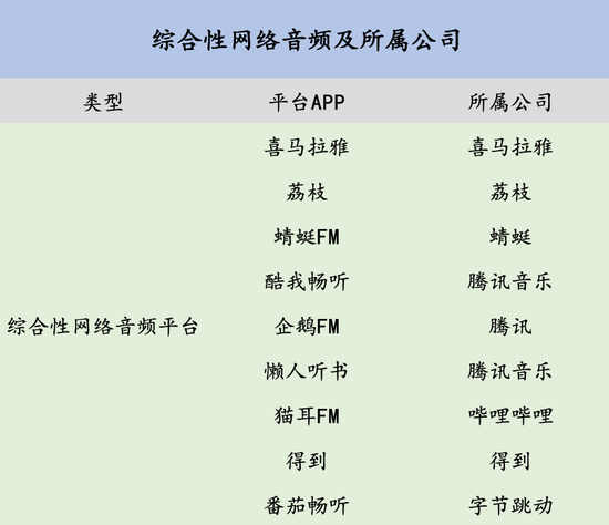 (信息来源:中金,36氪制表)