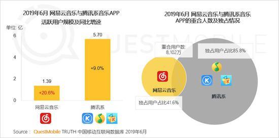 中国移动互联网2019半年大报告-CNMOAD 中文移动营销资讯 84
