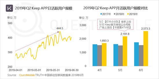 中国移动互联网2019半年大报告-CNMOAD 中文移动营销资讯 19
