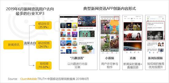 中国移动互联网2019半年大报告-CNMOAD 中文移动营销资讯 93