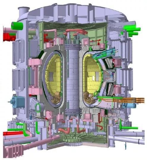 国际热核聚变实验堆(图片来自http://www.iter.org/)