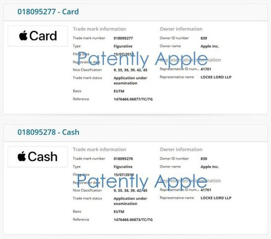 Apple Cash、Apple Card商标