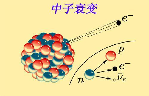 欲解决粒子物理最核心问题?建大型电子对撞机成首选