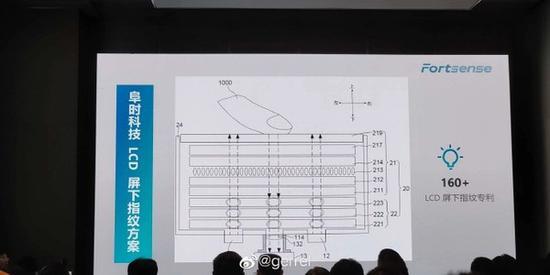 LCD屏下指�y解�Q方案(�D片�碜晕⒉�)