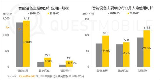 中国移动互联网2019半年大报告-CNMOAD 中文移动营销资讯 28