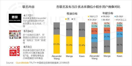 中国移动互联网2019半年大报告-CNMOAD 中文移动营销资讯 51