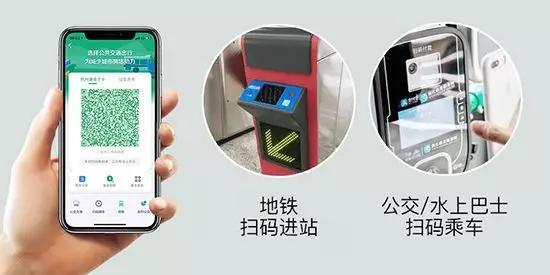 杭州健康码应用场景