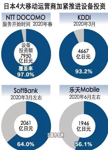 图片来自日经中文网