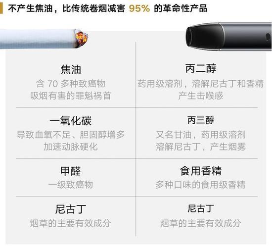 香烟和电子烟的对比