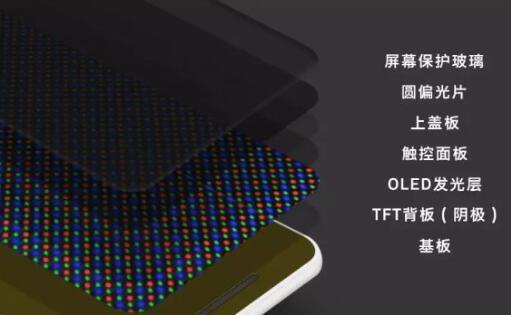 苹果哭了 九大困局让折叠屏iPhone难产