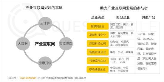中国移动互联网2019半年大报告-CNMOAD 中文移动营销资讯 8