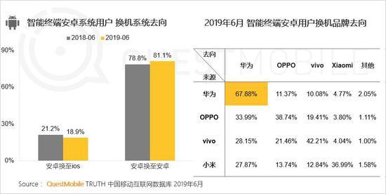 中国移动互联网2019半年大报告-CNMOAD 中文移动营销资讯 25