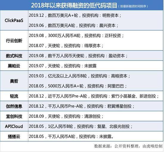 珠海横琴新区负责人:酝酿香港单牌车入出横琴政策