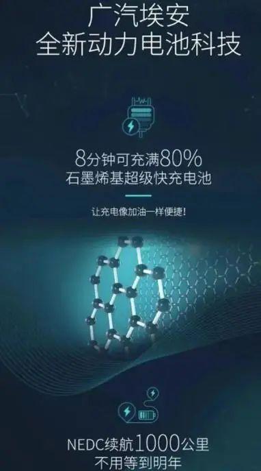 """广汽集团新电池宣传""""神反转"""" 花式营销难掩自主品牌颓势"""