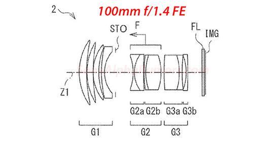 索尼100mm f/1.4 FE镜头光学结构