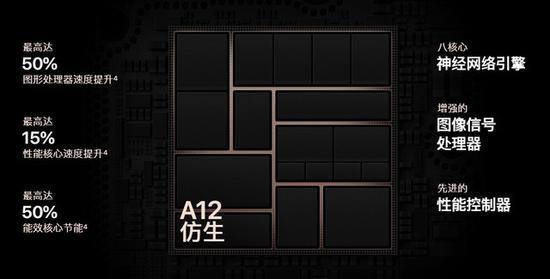 新系列iPhone XS全系采用A12仿生芯片