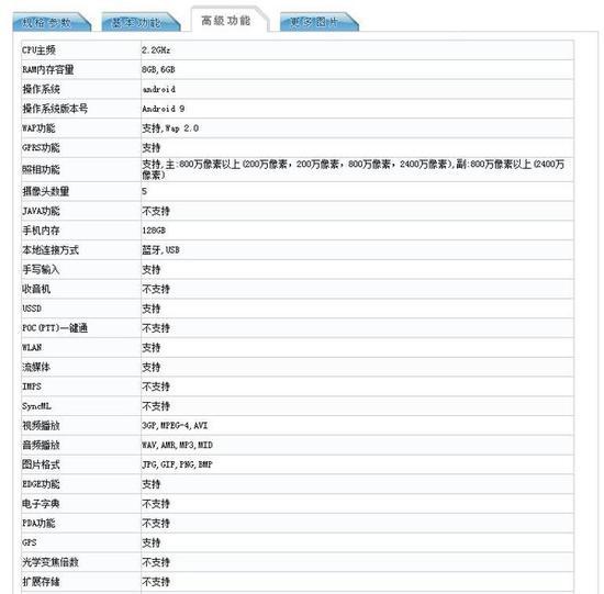 华为nova 5i配置信息