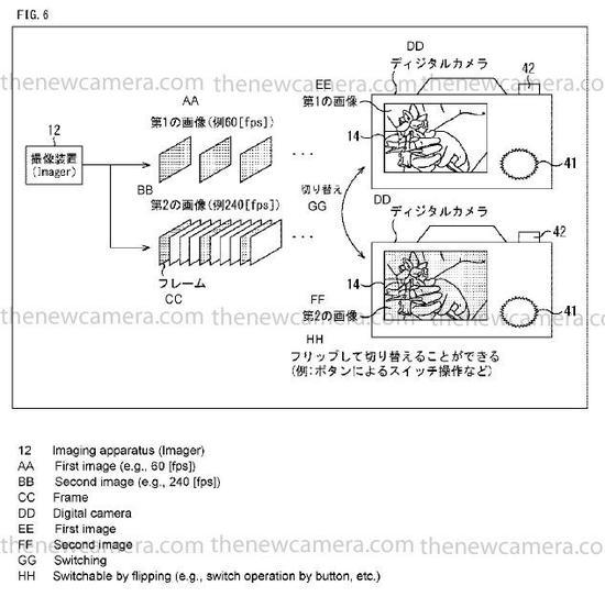 索尼曝光视频新专利 同时录制多码率视频