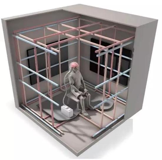 加州理工学院人体磁接收测试室示意图