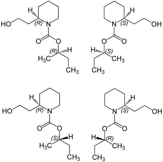 Icaridin的光学异构体(图片来源:wiki)