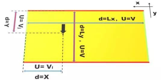 图 |电阻技术触控屏电路模型图