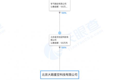 Smartisan OS认证信息转为大眼星空 纳入字节跳动旗下