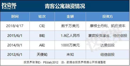 交银国际:中国民航信息目标价18.43元 维持中性评级