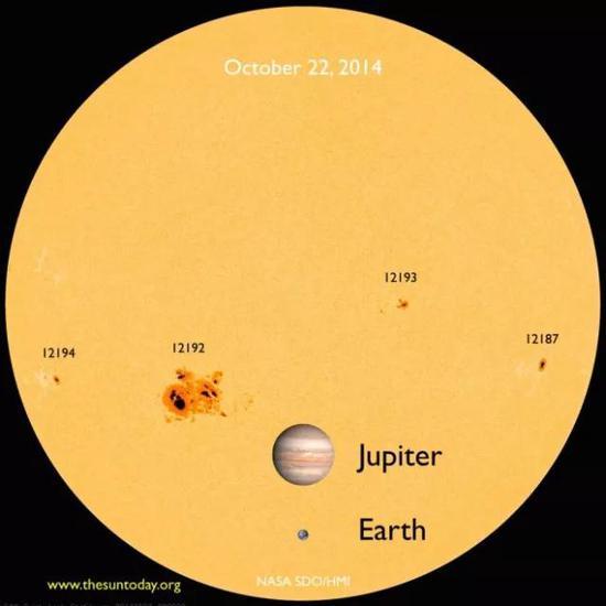 第24个太阳活动周期(SC24)的黑子群AR12192,与SC22相比还是小很多(图片来源:www.thesuntoday.com)