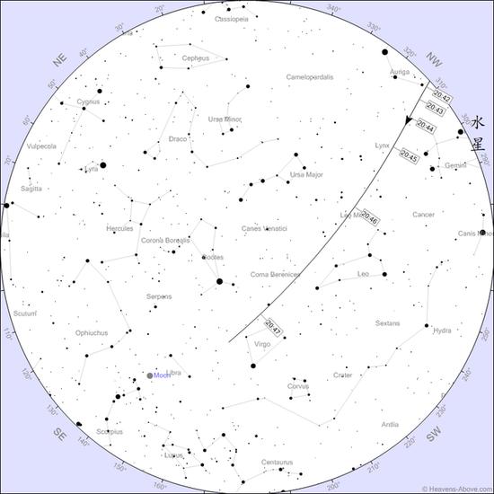 国际空间站过境新闻和图片(原料图片)