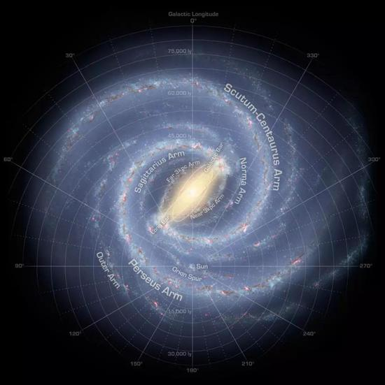 斐波拉契螺旋线——银河系的螺旋臂