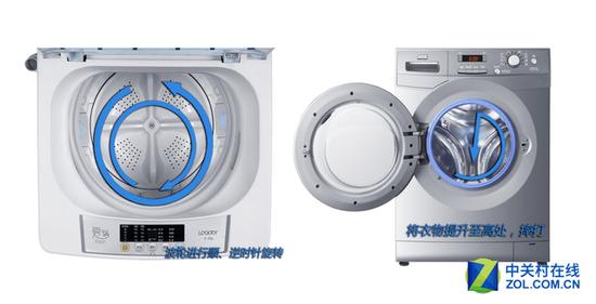 波轮与滚筒洗衣机的工作方式对比
