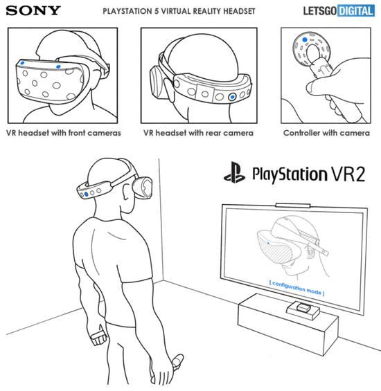索尼下一代虚拟现实设备PSVR2专利曝光,将配备...