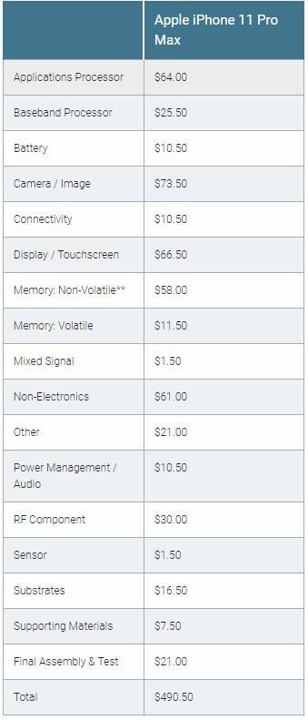 三大运营商取消5G终端补贴?运营商:没听说过有补贴