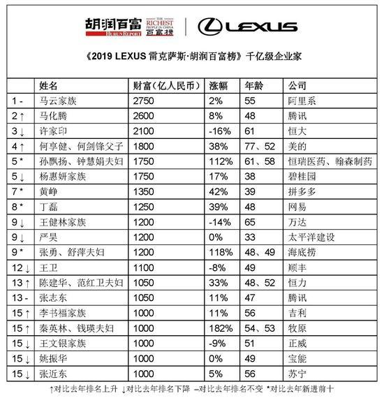 北京前三季度城市更新类写字楼、商业项目成供应主力