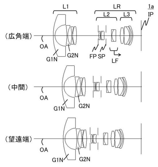 佳能RF 8-15mm f/4鱼眼变焦专利曝光