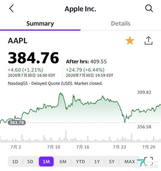 """苹果新iPhone确认将延期 执掌10年的库克压力""""山大"""""""