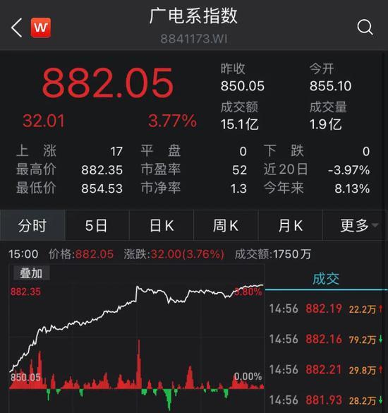 5G格局巨变?中国第4大运营商来了0