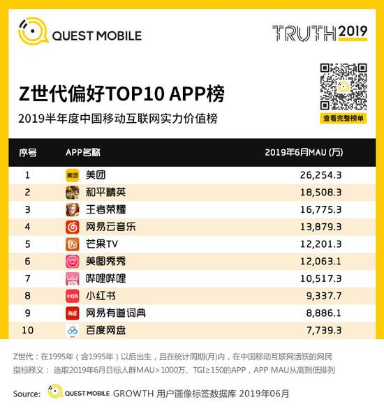 中国移动互联网2019半年大报告-CNMOAD 中文移动营销资讯 108