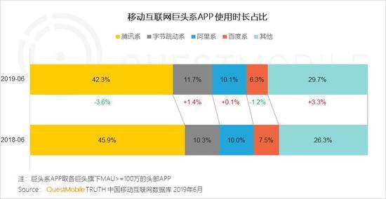 中国移动互联网2019半年大报告-CNMOAD 中文移动营销资讯 10