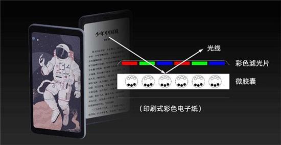 突破黑白:海信彩墨屏阅读手机A5Pro正式上市并开启预售