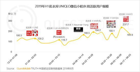 中国移动互联网2019半年大报告-CNMOAD 中文移动营销资讯 50