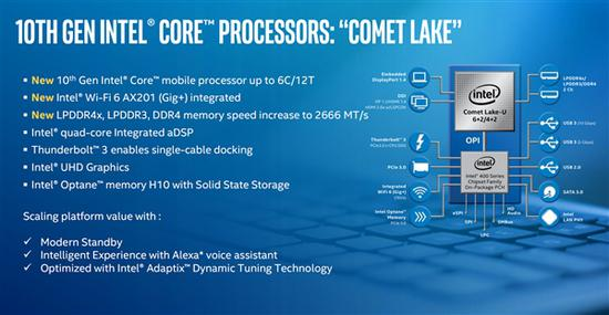 英特尔新推出8款十代酷睿处理器:轻薄本也能上六核