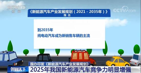 《新能源汽车产业发展规划》印发 描绘未来15年新能源汽车产业图景