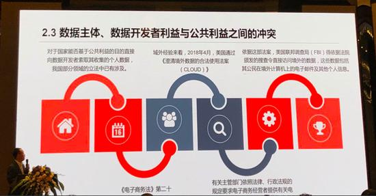 左手技术便利右手隐私危机 业界陷数据安全困局