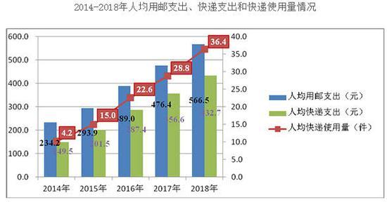 年底全国ETC安装需突破1.8亿 广东安装总数全国第一